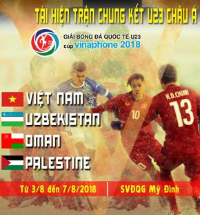 Giải Bóng đá Quốc tế U23- Cúp VinaPhone 2018