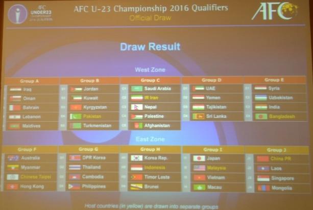 Lịch thi đấu của ĐT U23 Việt Nam tại Vòng loại U23 châu Á 2016