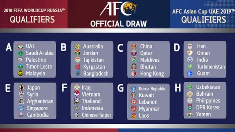 Lịch thi đấu của ĐT Việt Nam tại Vòng loại thứ hai World Cup 2018