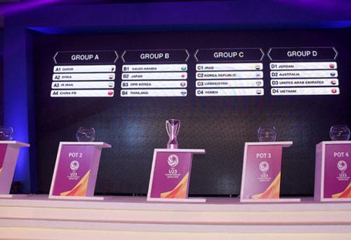 Lịch thi đấu VCK U23 châu Á 2016