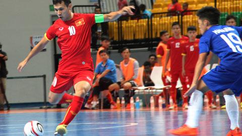 [Dự kiến] Kế hoạch hoạt động của Đội tuyển Futsal Quốc gia năm 2016