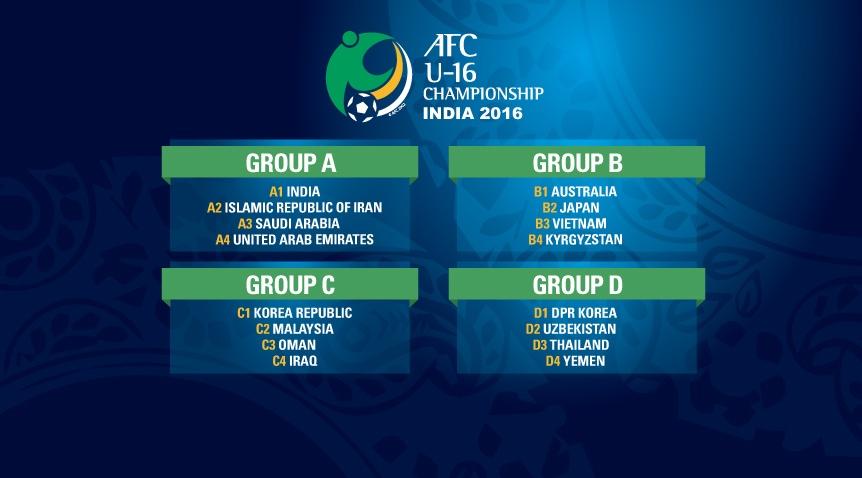 Kết quả bốc thăm VCK U16 châu Á 2016: Việt Nam cùng bảng Nhật Bản và Australia