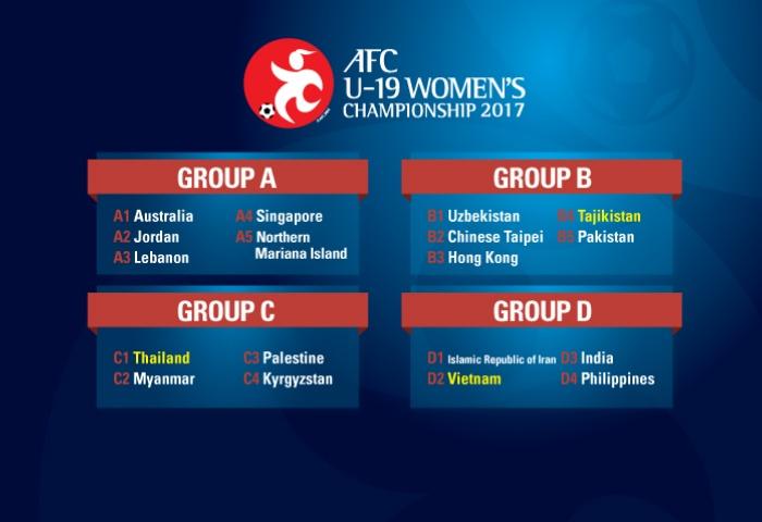 Lịch thi đấu bảng D vòng loại giải bóng đá U19 nữ châu Á 2017