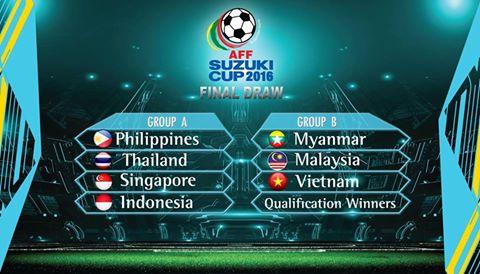 Kết quả bốc thăm AFF Suzuki Cup 2016: ĐT Việt Nam cùng bảng Myanmar và Malaysia