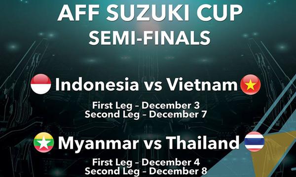 Lịch thi đấu và THTT vòng bán kết AFF Suzuki Cup 2016