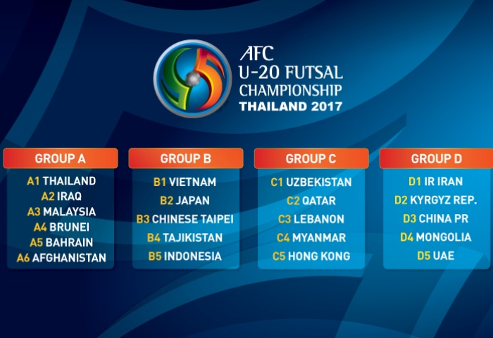 Bốc thăm giải Futsal U20 châu Á 2017: Việt Nam cùng bảng với Nhật Bản