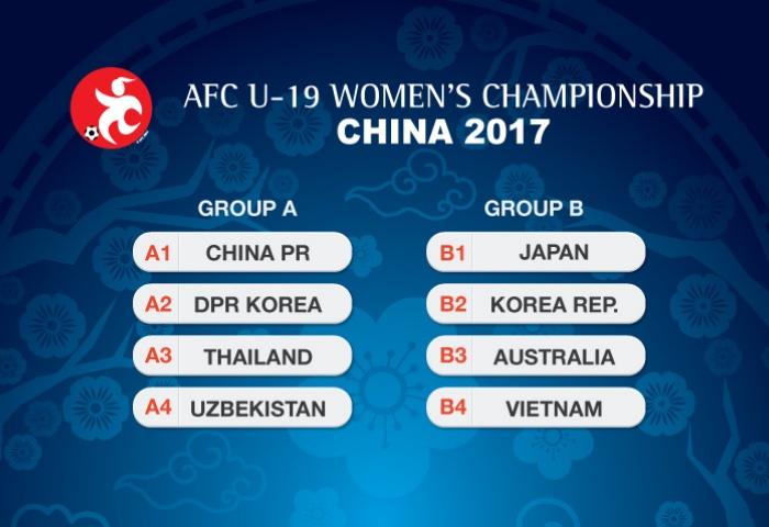 Bốc thăm VCK giải bóng đá U19 nữ châu Á 2017: Việt Nam đụng độ các đối thủ lớn