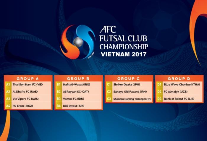 Lịch thi đấu giải vô địch futsal các CLB châu Á 2017