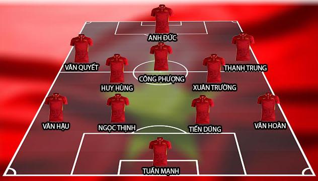 [Trực tiếp] Vòng loại Asian Cup 2019: ĐT Việt Nam vs. ĐT Afghanistan