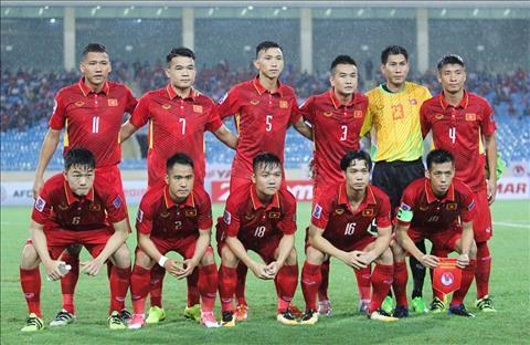BXH FIFA tháng 11/2017: ĐT Việt Nam xếp hạng 125 thế giới
