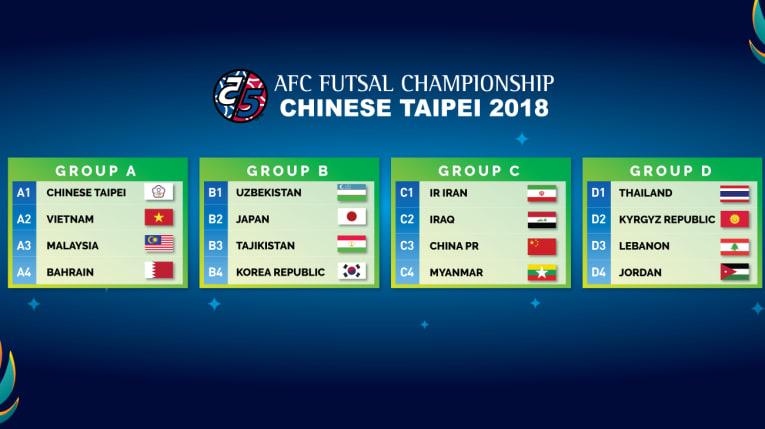 Bốc thăm VCK Futsal châu Á 2018: Việt Nam cùng bảng với chủ nhà Đài Bắc (Trung Hoa)
