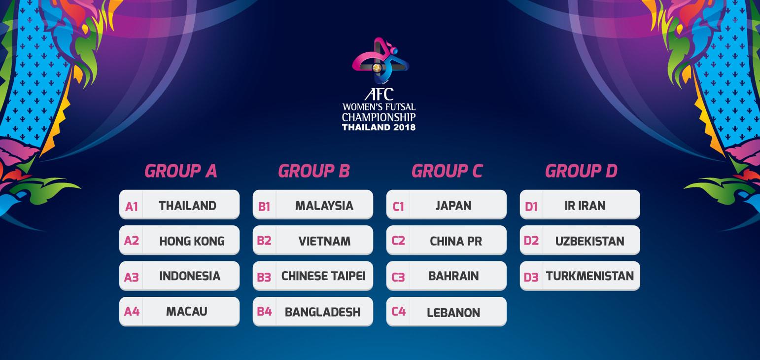 Kết quả bốc thăm giải Futsal nữ vô địch châu Á 2018