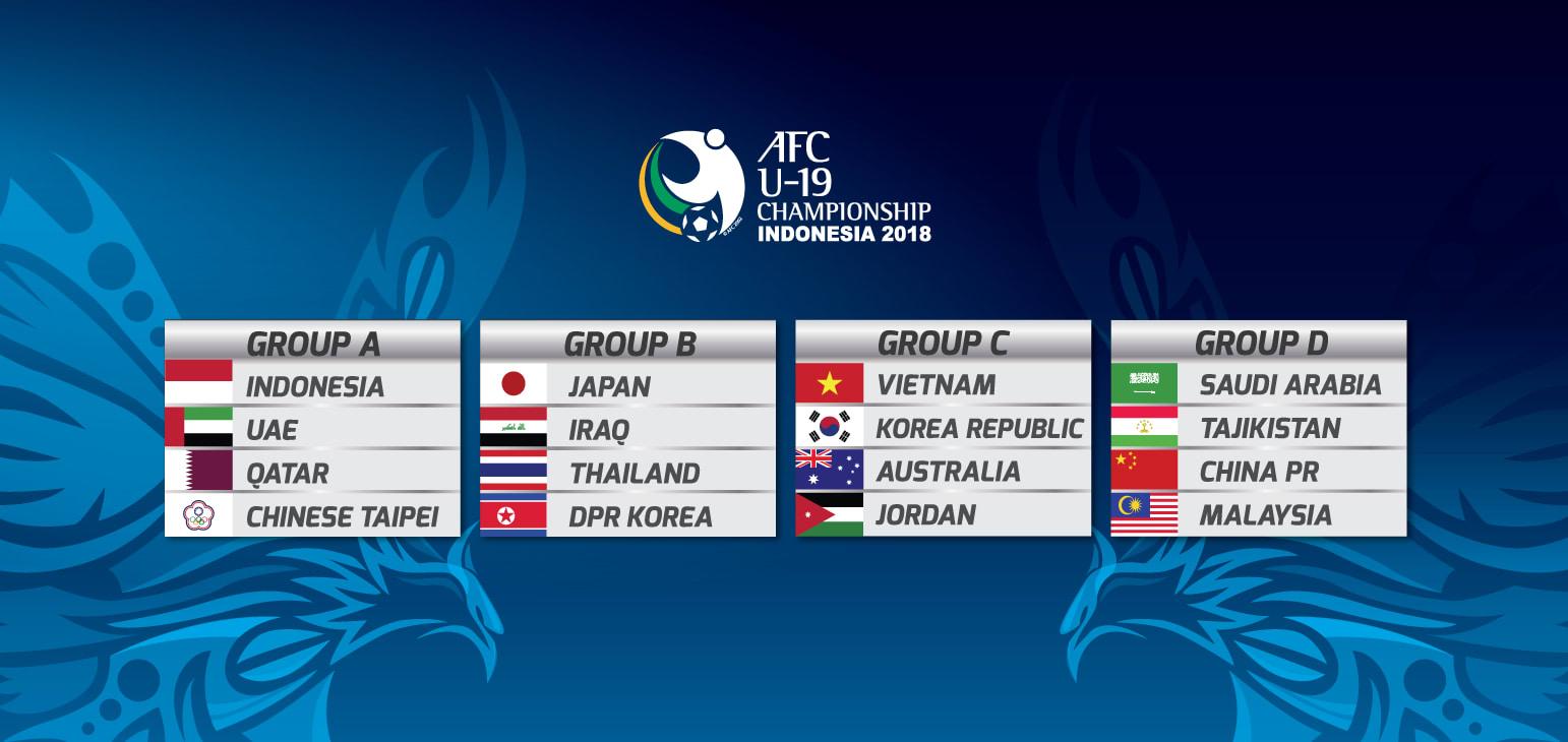Kết quả bốc thăm VCK U19 châu Á 2018: Việt Nam cùng bảng Hàn Quốc, Australia và Jordan
