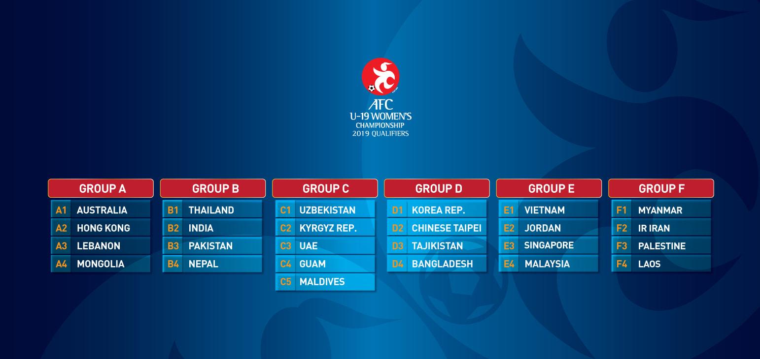 Ngày 24/10, vòng loại thứ nhất U19 nữ châu Á 2019 (bảng E) khởi tranh tại Hà Nội