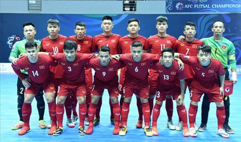 Kế hoạch hoạt động của ĐT Futsal nam Quốc gia năm 2019