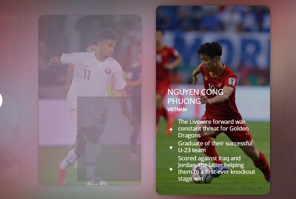Tiền đạo Công Phượng được FIFA ngợi khen
