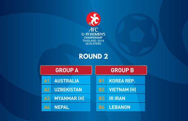 Lịch thi đấu bảng B vòng loại 2 giải U19 nữ châu Á 2019