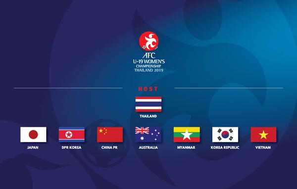Tổng thư ký AFC gửi lời chúc mừng 8 đội giành quyền tham dự VCK U19 nữ châu Á Thái Lan 2019