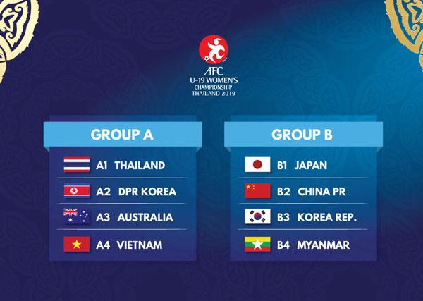 Kết quả bốc thăm VCK U19 nữ châu Á 2019: Việt Nam cùng bảng với chủ nhà Thái Lan