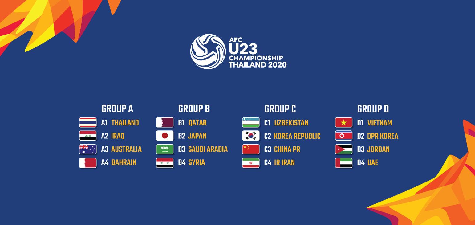Bốc thăm VCK U23 châu Á 2020: ĐT U23 Việt Nam cùng bảng CHDCND Triều Tiên, Jordan và UAE