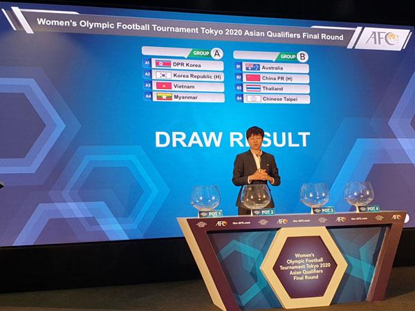 Kết quả bốc thăm vòng loại 3 môn bóng đá nữ Olympic Tokyo 2020: Việt Nam ở bảng khó