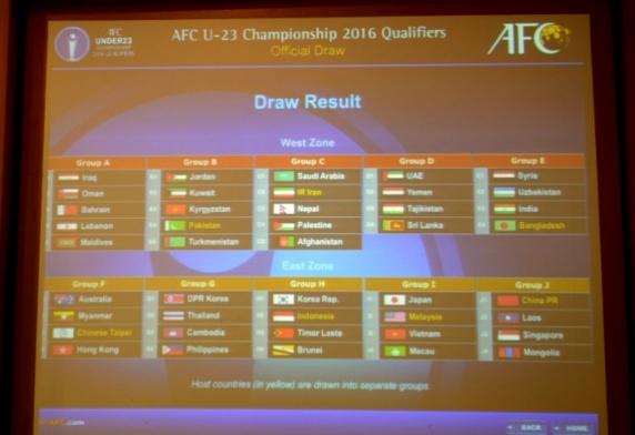 Bốc thăm xếp lịch thi đấu vòng loại U23 châu Á Qatar 2016