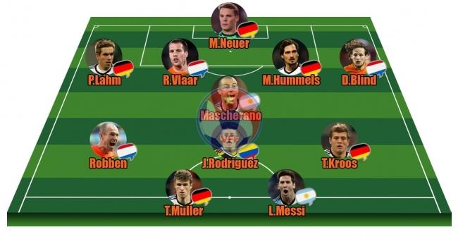 Đội hình xuất sắc nhất World Cup 2014: Đức áp đảo