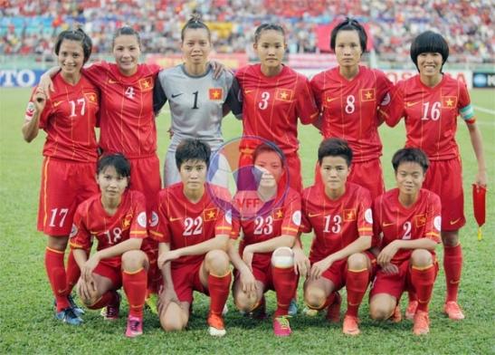 Ghi nhận những nỗ lực của đội tuyển nư Việt Nam tại VCK Asian Cup nữ 2014