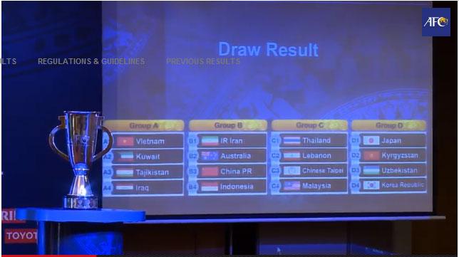 Lịch thi đấu VCK giải Futsal châu Á 2014